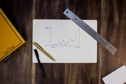 Which KPIs Should I Use To Measure Sales Performance