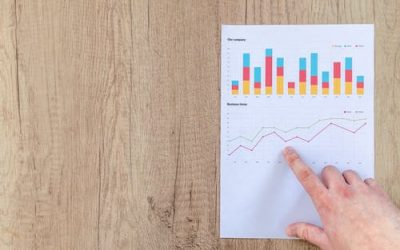 What Sales Metrics Should B2B Organisations Be Tracking